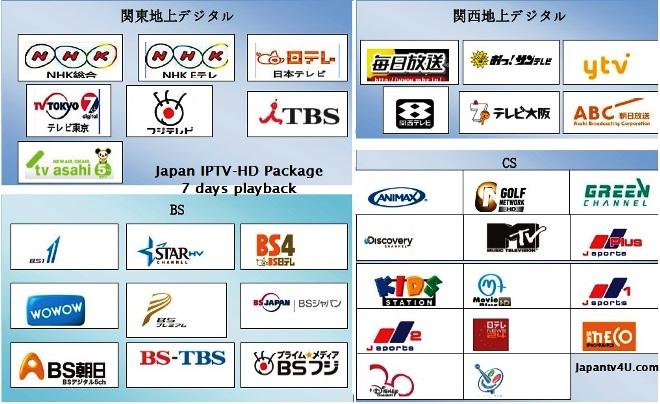 36チャンネルの日本番組を視聴できるサービスです
