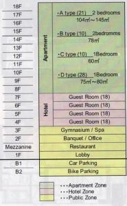 「CANDEO HOTELS HANOI」のフロア説明図