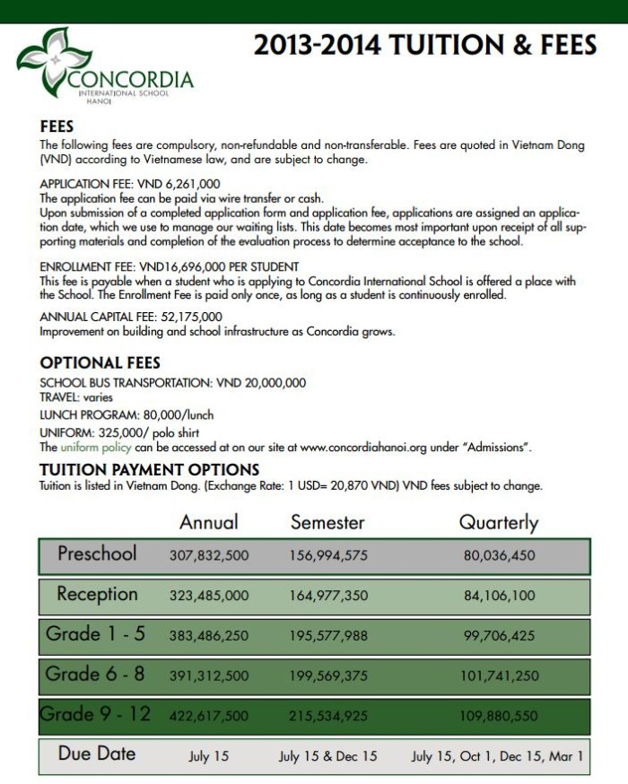 2013-2014 TUITION & FEES