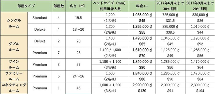 momizi business hotels料金表