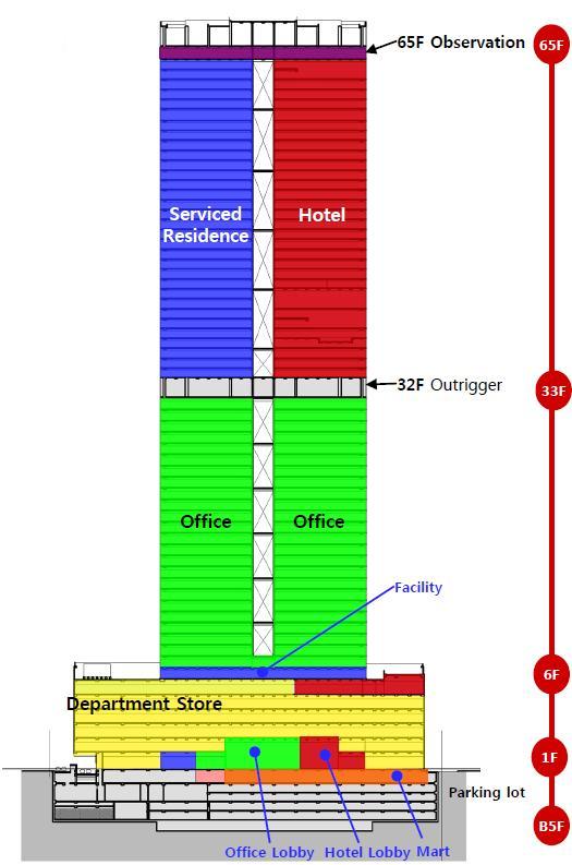 LOTTE CENTER HANOIのフロア説明図(管理会社よりいただいた資料より抜粋)