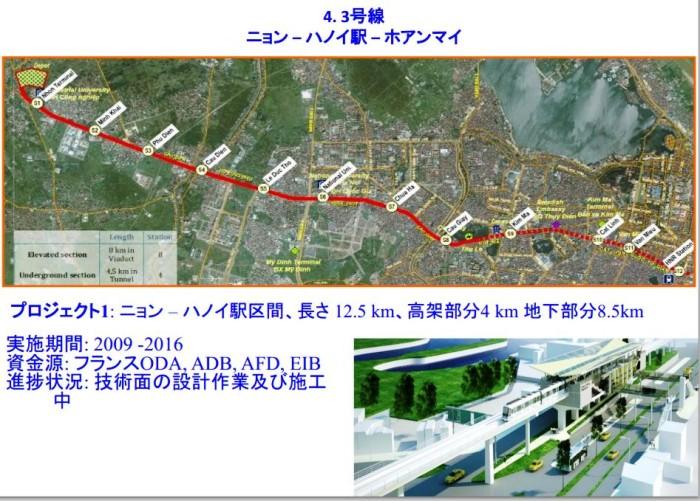 ハノイメトロ鉄道(HANOI METROPOLITAN RAILWAY)経営委員会「MANEGEMENT BOARD」が情報源です