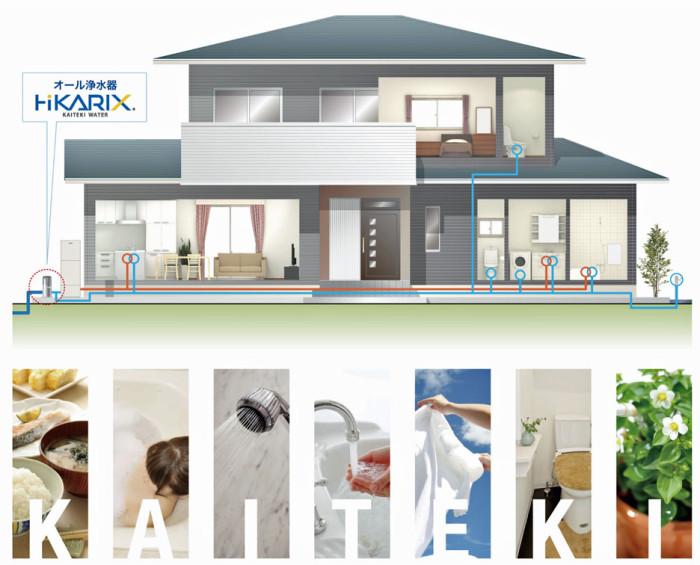 家庭内の水を飲める水に浄水してくれる画期的なセントラル浄水器「HIKARIX」