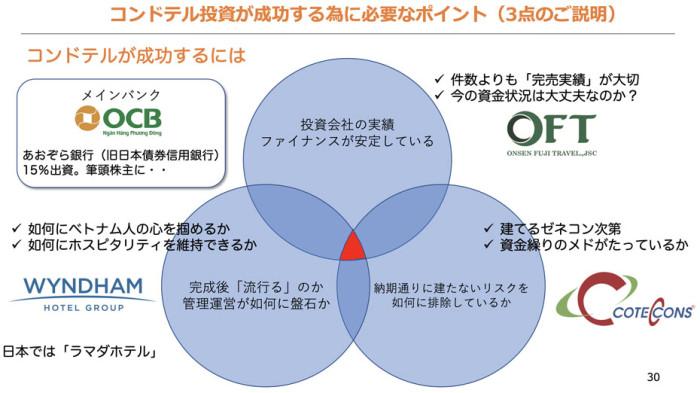 コンドテル投資が成功する必須条件3つ