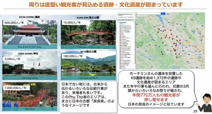 Phu Tho省Thanh Thuy地区には年間770万人もの観光客が押し寄せます