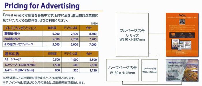 INVEST ASIA広告掲載料金