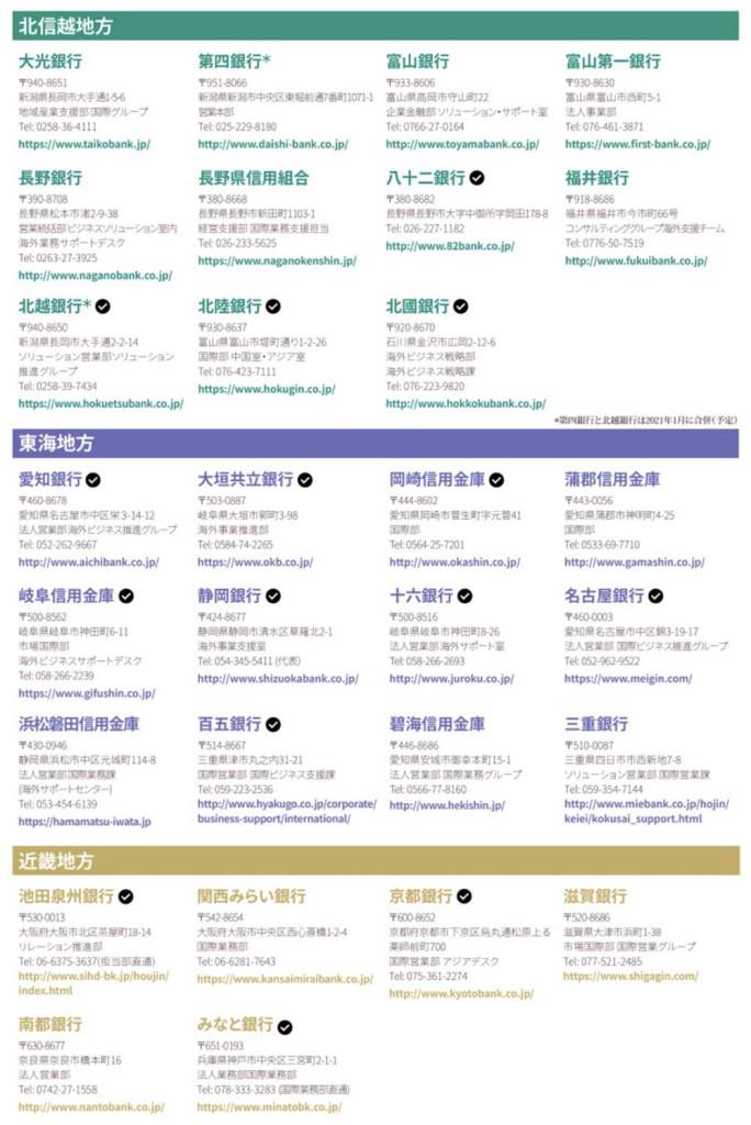この日本にある金融機関窓口へ行けば、海外進出を検討している日本の企業様に持っていく情報に寄っては繋いでいただけるかもしれません